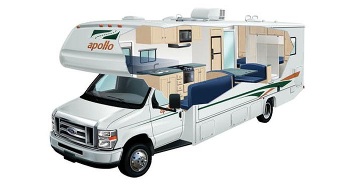 Apollo US Wanderer camper huren in Amerika