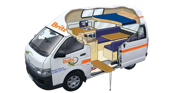 Britz HiTop camper huren in Australië