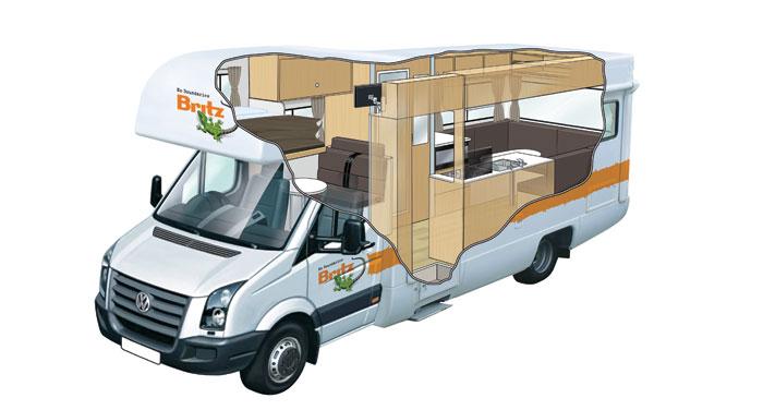 Britz Explorer camper huren in Australië