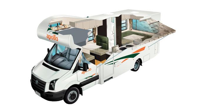 Apollo Euro Deluxe camper huren in Australië