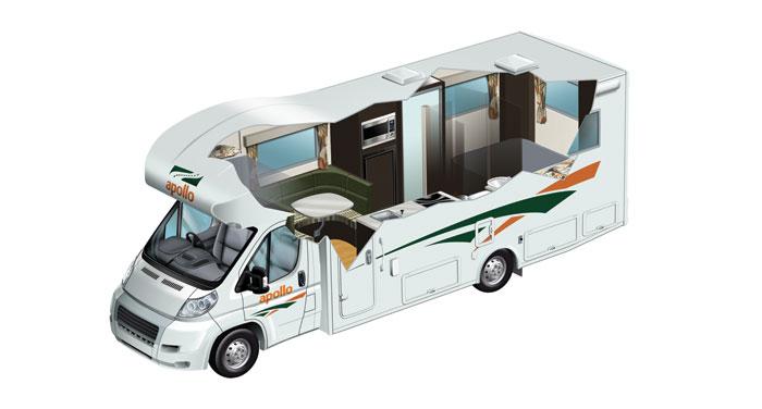 Apollo Euro Slider camper huren in Australië
