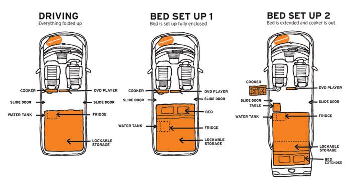 Spaceship Beta 2S inside
